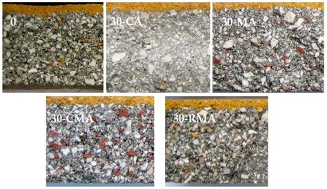 Materials   Free Full-Text   Properties of Concrete Paving