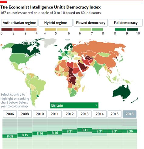 Which are the world's strongest democracies? | World