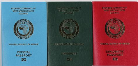 How to Get Nigerian e-Passport With Ease