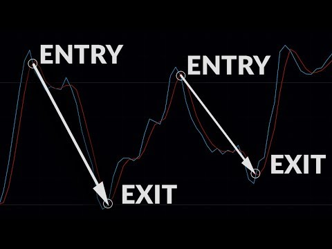 Forex trading strategy #26 (EMA cross + Stochastic